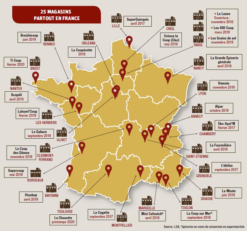 Courses coopératives en France